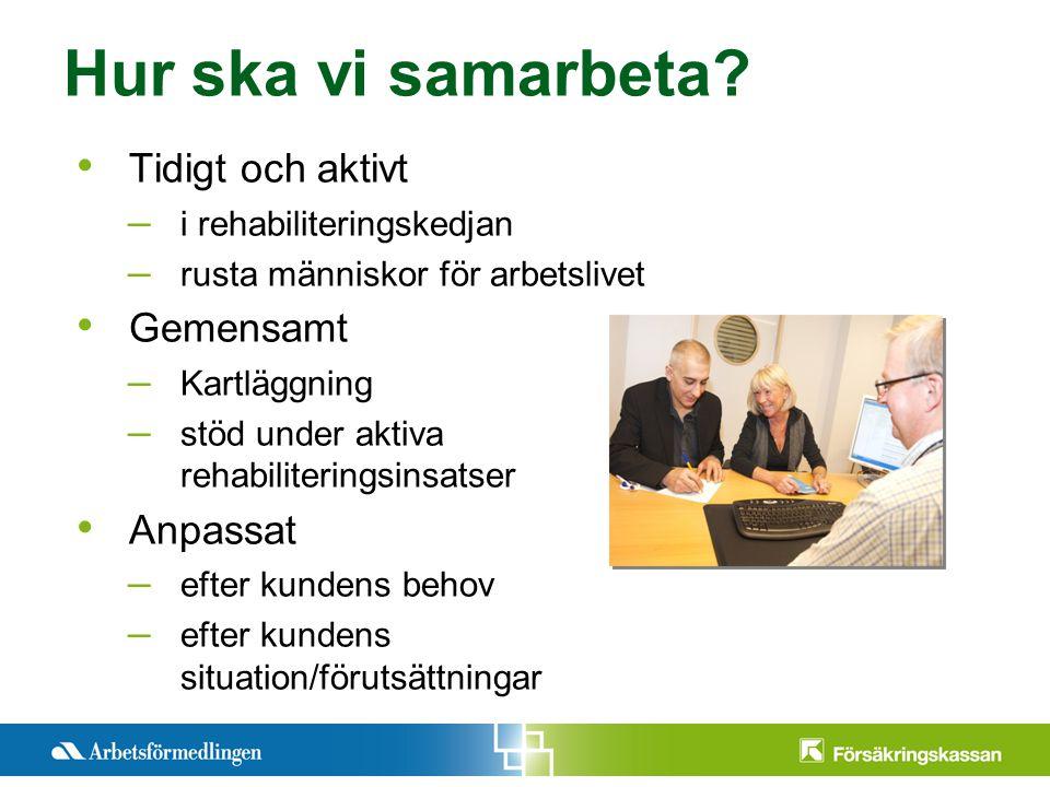 Presentationstitel • Månad 200X • Sida 18 Hur ska vi samarbeta? • Tidigt och aktivt – i rehabiliteringskedjan – rusta människor för arbetslivet • Geme