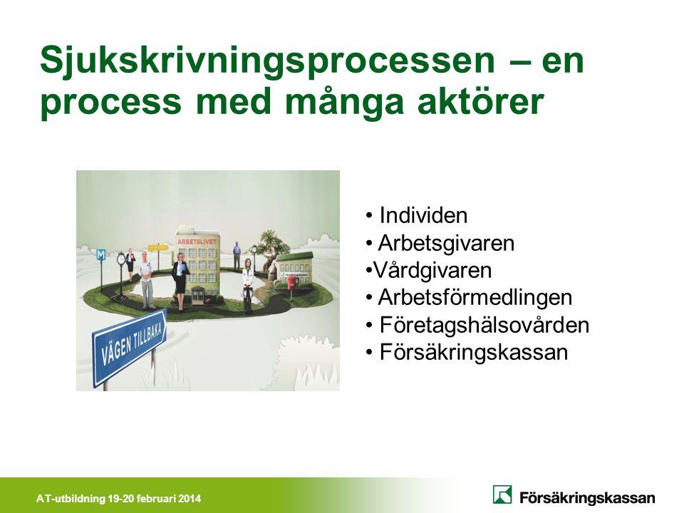 AT-utbildning 19-20 februari 2014 Sjukskrivningsprocessen – en process med många aktörer • Individen • Arbetsgivaren •Vårdgivaren • Arbetsförmedlingen