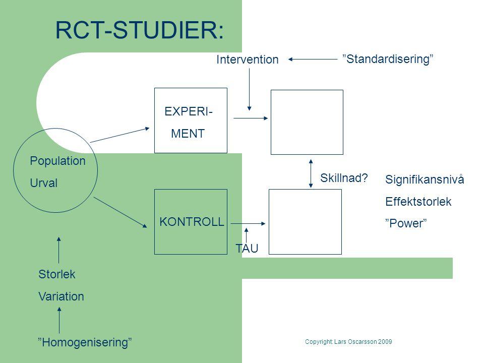 "RCT-STUDIER: Copyright: Lars Oscarsson 2009 Population Urval EXPERI- MENT KONTROLL Storlek Variation ""Homogenisering"" Intervention ""Standardisering"" S"