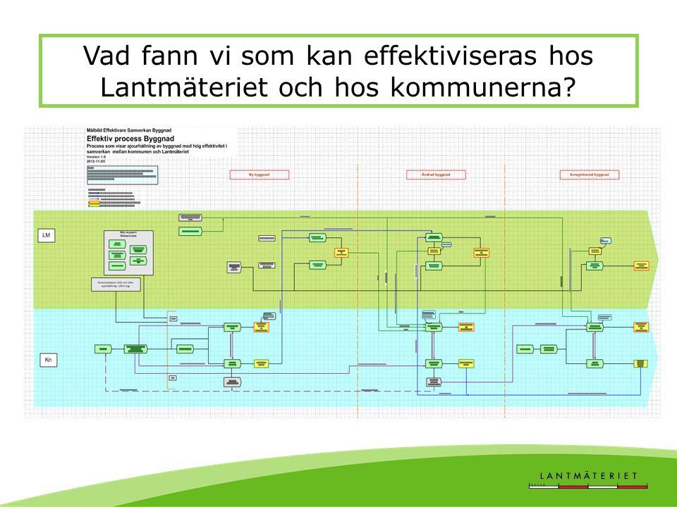 Vad fann vi som kan effektiviseras hos Lantmäteriet och hos kommunerna?