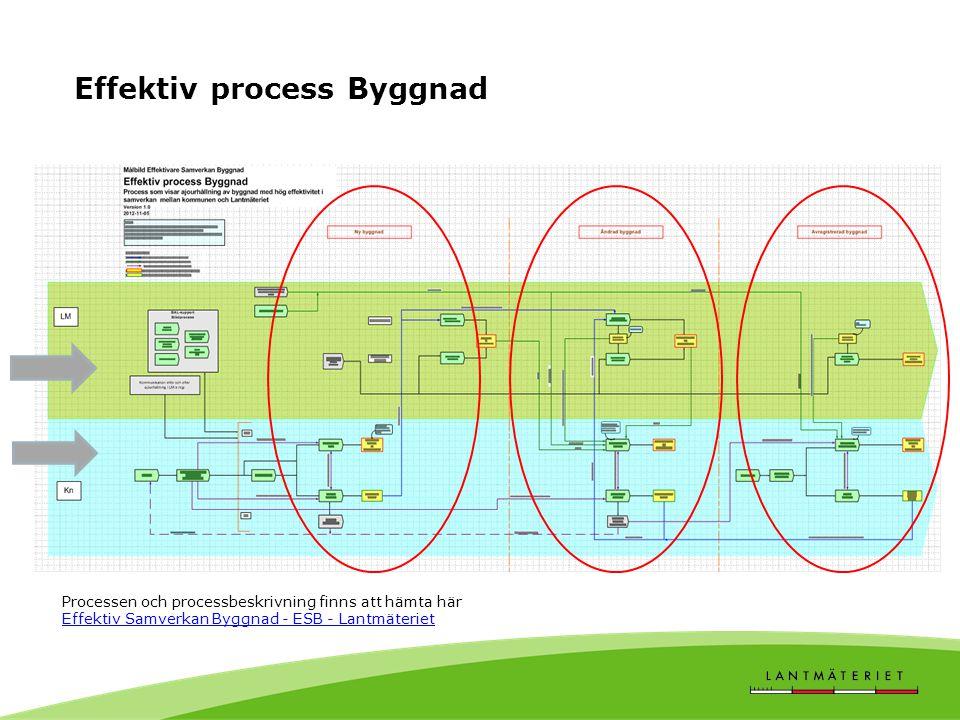 Effektiv process Byggnad Processen och processbeskrivning finns att hämta här Effektiv Samverkan Byggnad - ESB - Lantmäteriet