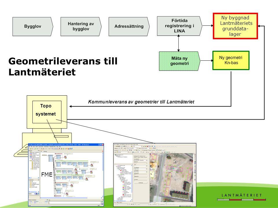 Geometrileverans till Lantmäteriet Topo systemet Kommunleverans av geometrier till Lantmäteriet Ny byggnad Lantmäteriets grunddata- lager FME