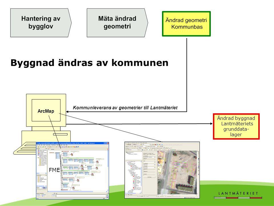 ArcMap Kommunleverans av geometrier till Lantmäteriet Byggnad ändras av kommunen FME Ändrad byggnad Lantmäteriets grunddata- lager