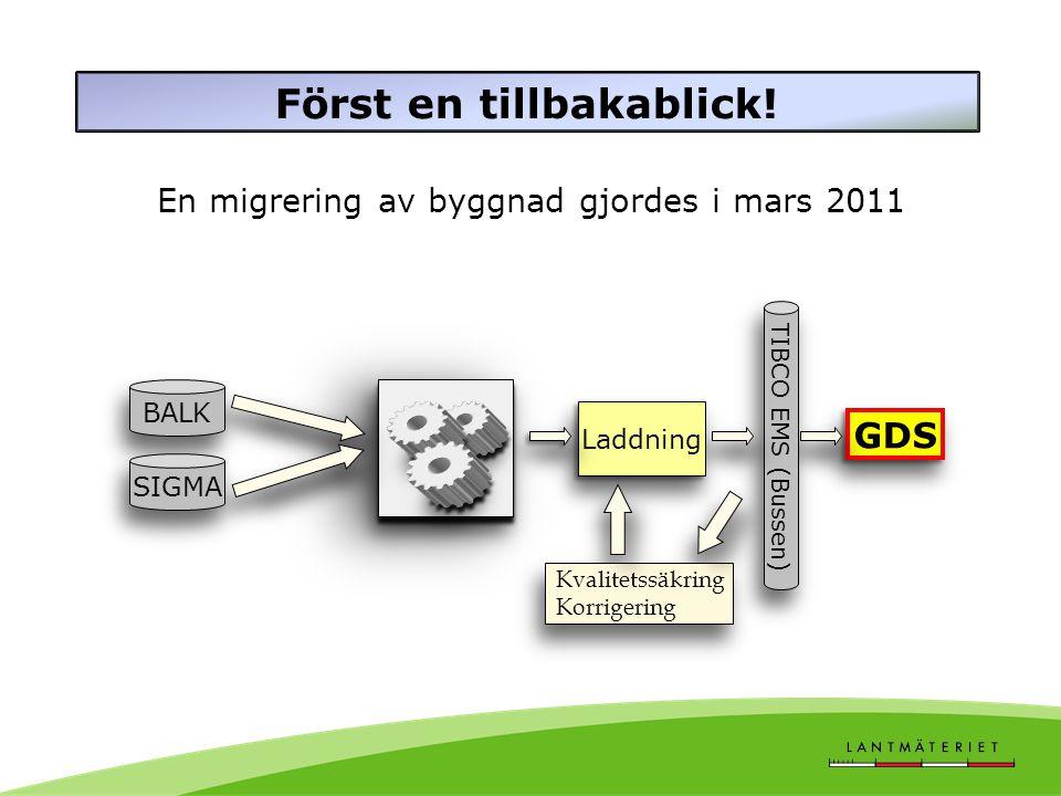 Schablon Attribut Planerad/ Gällande Ny byggnad Ändamål Kommunikation.