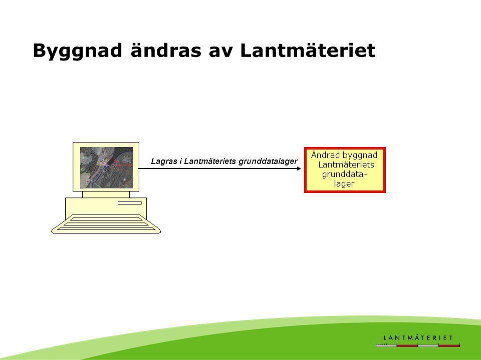 Byggnad ändras av Lantmäteriet Lagras i Lantmäteriets grunddatalager Ändrad byggnad Lantmäteriets grunddata- lager