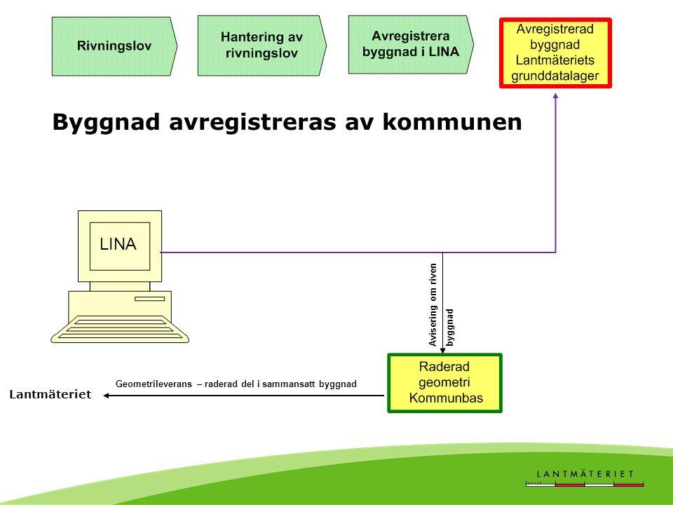 Byggnad avregistreras av kommunen LINA Avisering om riven byggnad Geometrileverans – raderad del i sammansatt byggnad Lantmäteriet