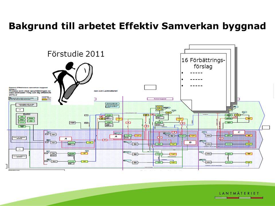 Bakgrund till arbetet Effektiv Samverkan byggnad Förstudie 2011 16 Förbättrings- förslag • -----