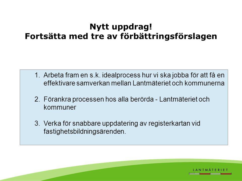 http://www.lantmateriet.se Idealprocess