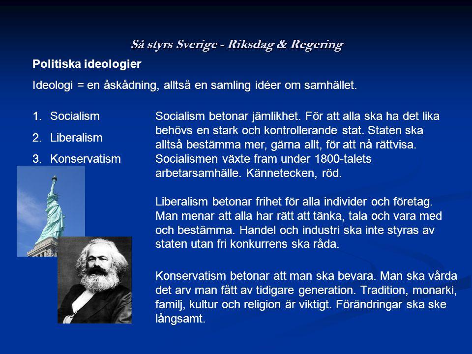 Så styrs Sverige - Riksdag & Regering Politiska ideologier Ideologi = en åskådning, alltså en samling idéer om samhället. 1.Socialism 2.Liberalism 3.K
