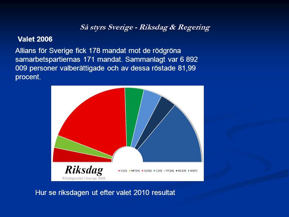 Så styrs Sverige - Riksdag & Regering Valet 2006 Allians för Sverige fick 178 mandat mot de rödgröna samarbetspartiernas 171 mandat. Sammanlagt var 6