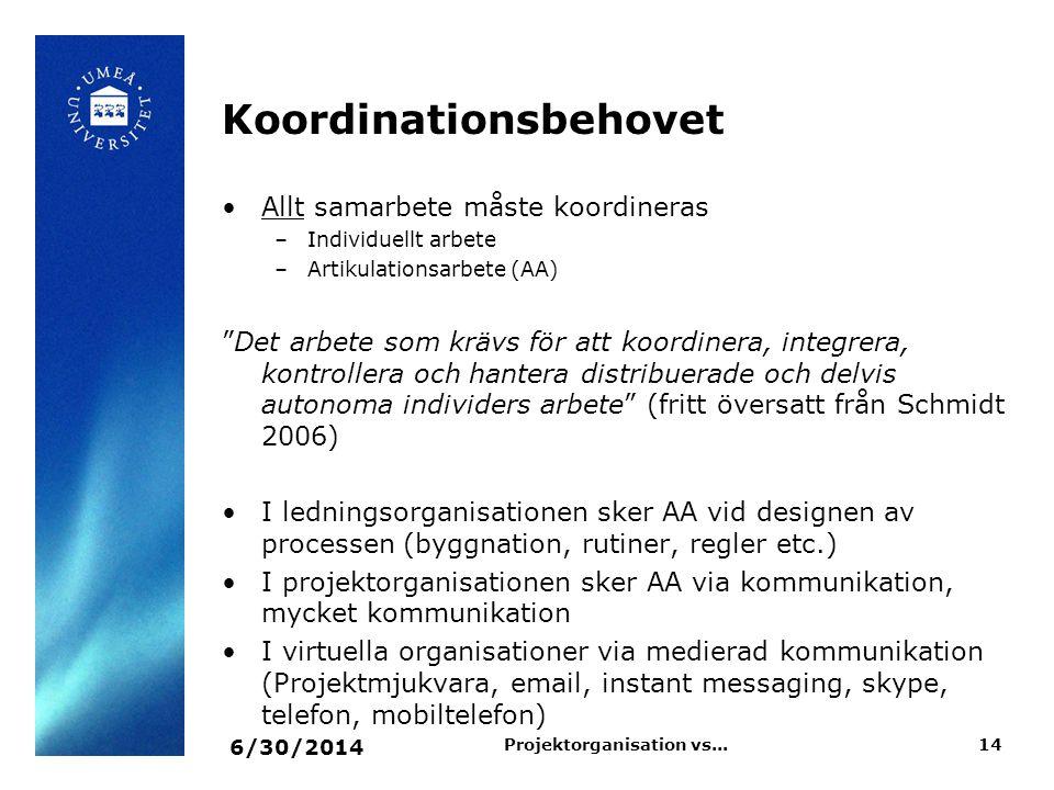 """Koordinationsbehovet •Allt samarbete måste koordineras –Individuellt arbete –Artikulationsarbete (AA) """"Det arbete som krävs för att koordinera, integr"""