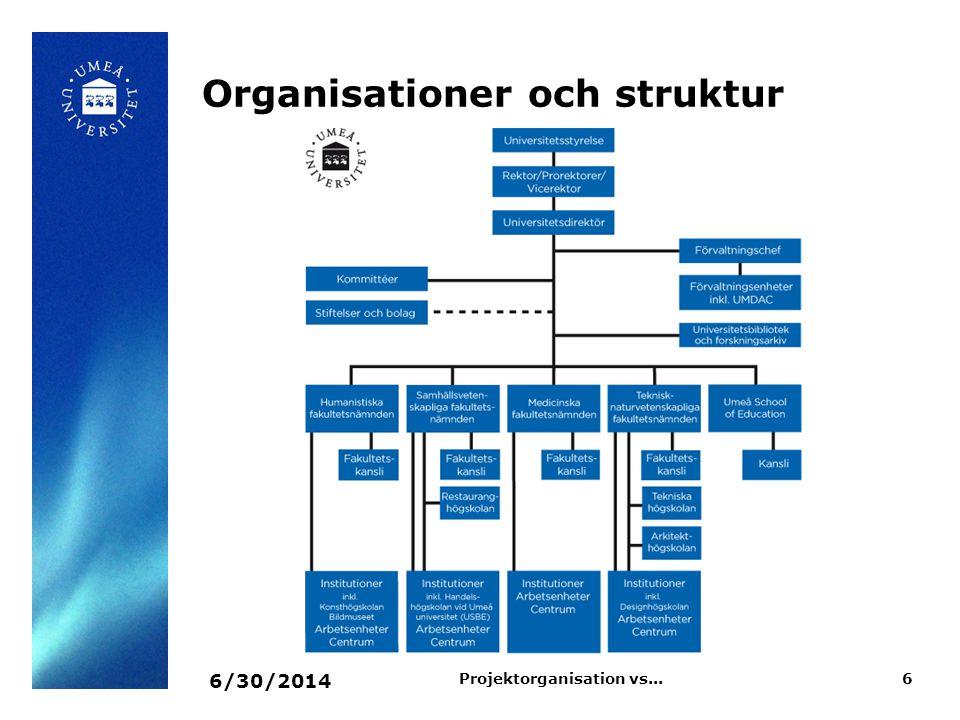 Organisationer och struktur 6/30/2014 6Projektorganisation vs...