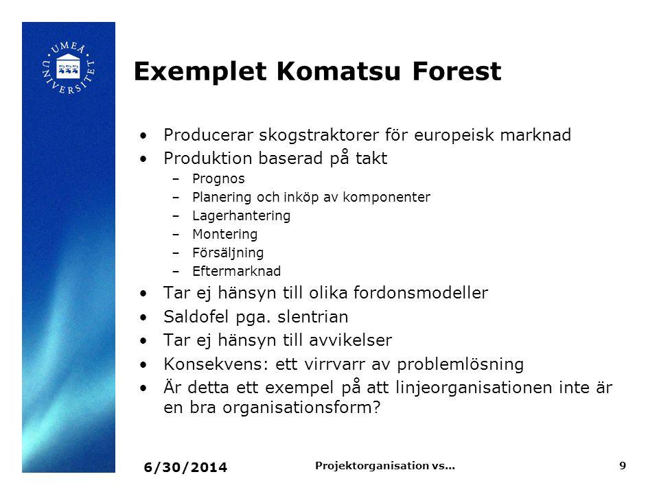 Exemplet Komatsu Forest •Producerar skogstraktorer för europeisk marknad •Produktion baserad på takt –Prognos –Planering och inköp av komponenter –Lag