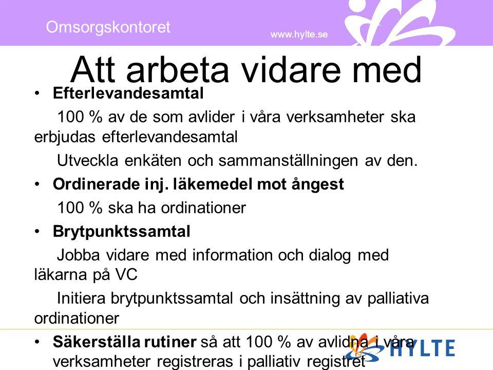 www.hylte.se Omsorgskontoret Att arbeta vidare med •Efterlevandesamtal 100 % av de som avlider i våra verksamheter ska erbjudas efterlevandesamtal Utv