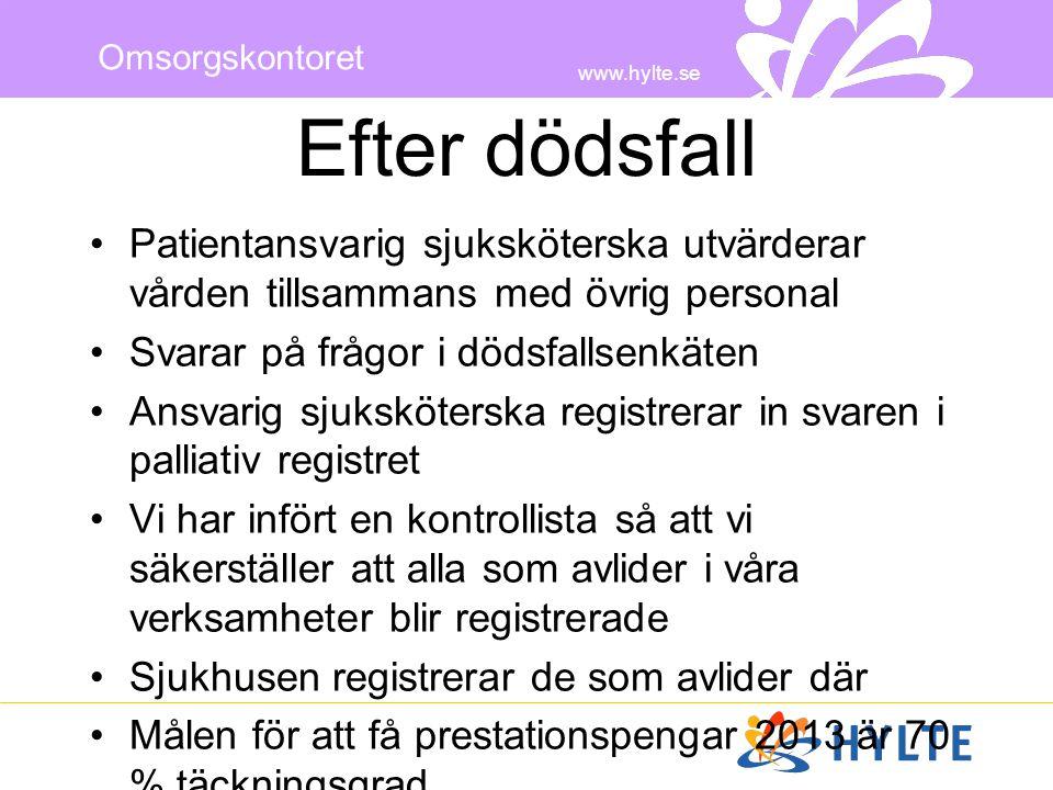 www.hylte.se Omsorgskontoret Efter dödsfall •Patientansvarig sjuksköterska utvärderar vården tillsammans med övrig personal •Svarar på frågor i dödsfa