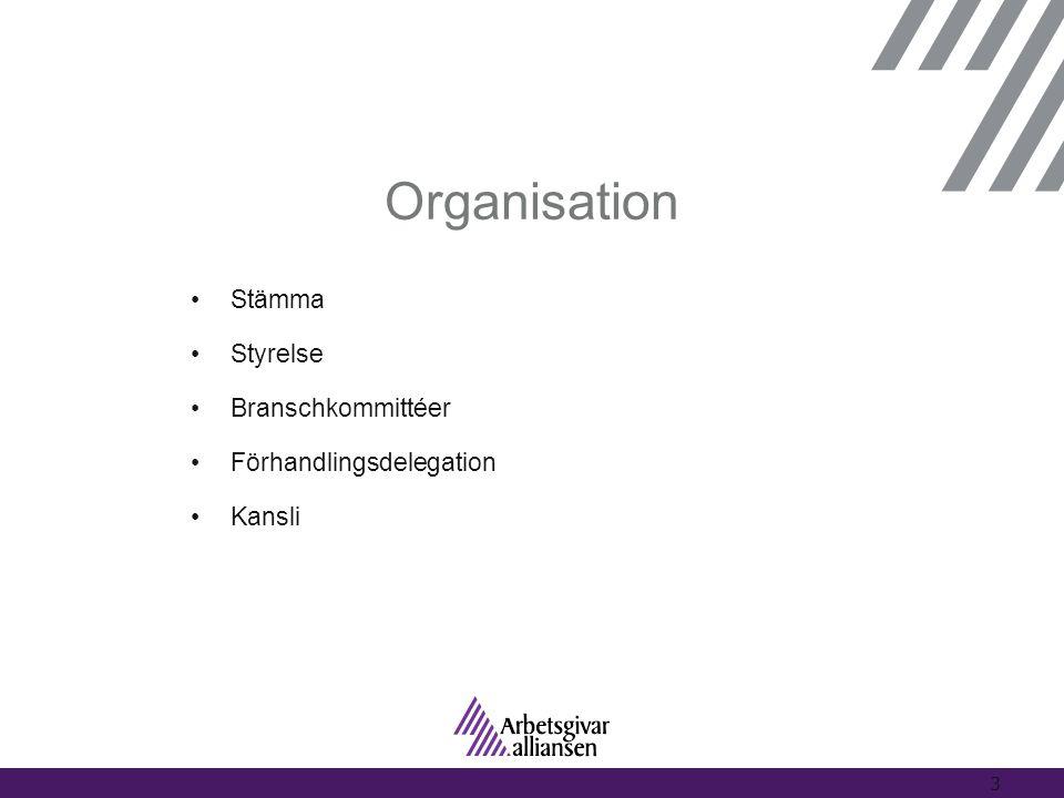 Organisation •Stämma •Styrelse •Branschkommittéer •Förhandlingsdelegation •Kansli 3