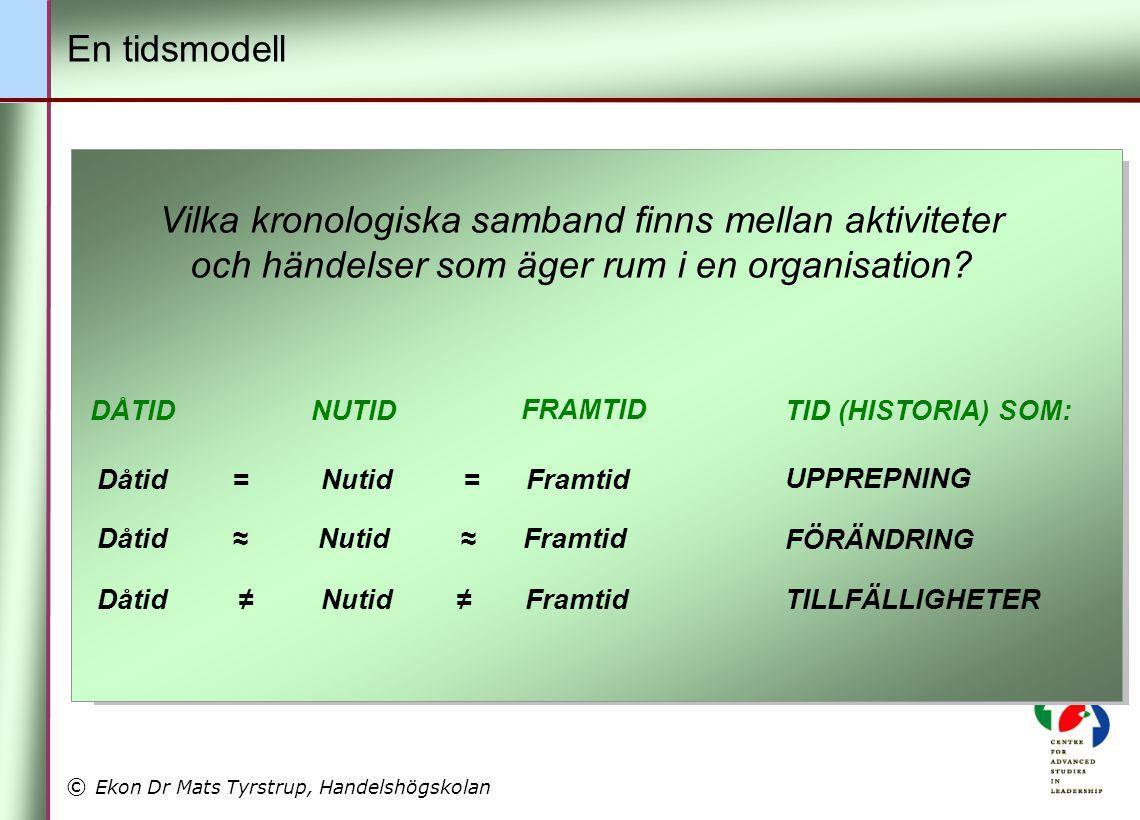 © Ekon Dr Mats Tyrstrup, Handelshögskolan Vilka kronologiska samband finns mellan aktiviteter och händelser som äger rum i en organisation.