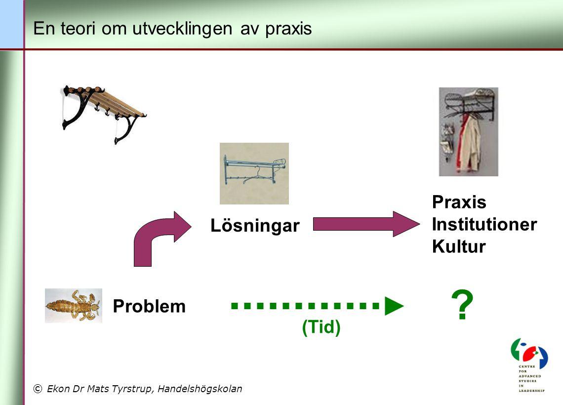 © Ekon Dr Mats Tyrstrup, Handelshögskolan Problem Lösningar Praxis Institutioner Kultur ? (Tid) En teori om utvecklingen av praxis