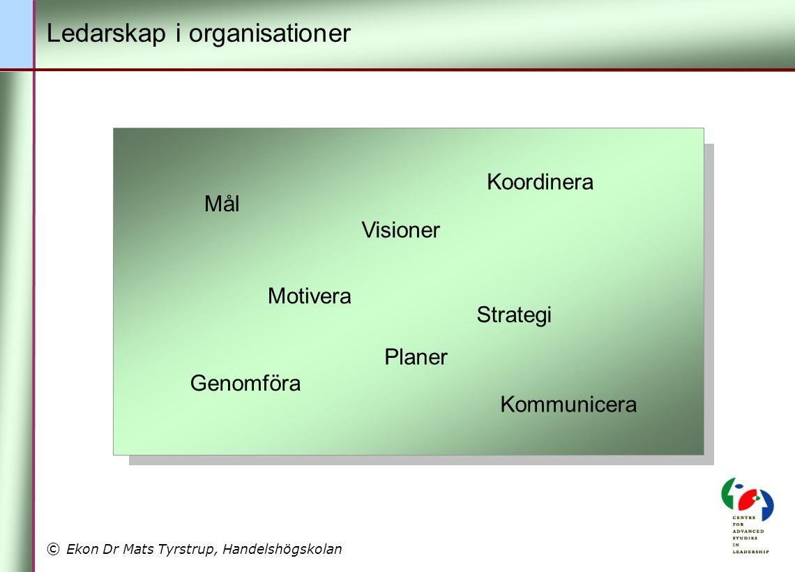 © Ekon Dr Mats Tyrstrup, Handelshögskolan Visioner Mål Genomföra Planer Koordinera Strategi Motivera Kommunicera Ledarskap i organisationer