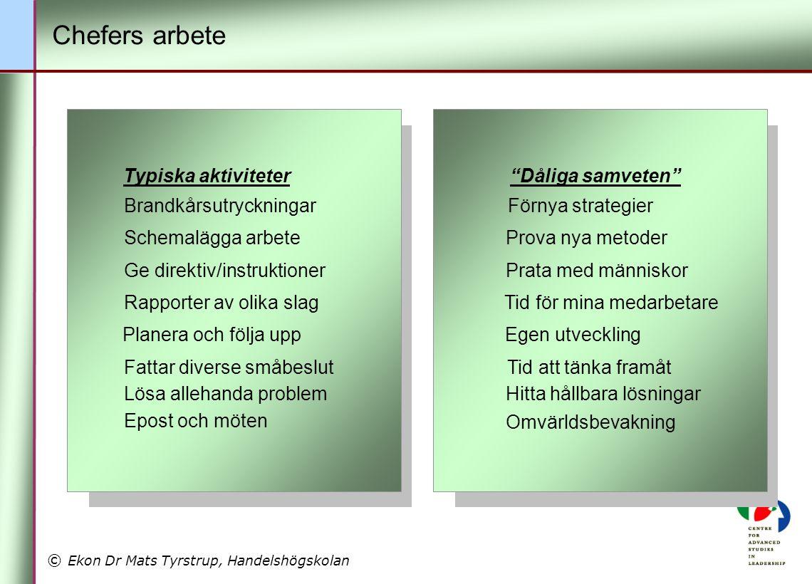 © Ekon Dr Mats Tyrstrup, Handelshögskolan Fattar diverse småbeslut Schemalägga arbete Rapporter av olika slag Lösa allehanda problem Planera och följa