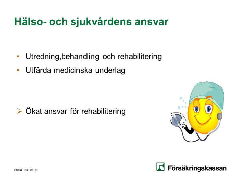 Socialförsäkringen Hälso- och sjukvårdens ansvar •Utredning,behandling och rehabilitering •Utfärda medicinska underlag  Ökat ansvar för rehabiliterin