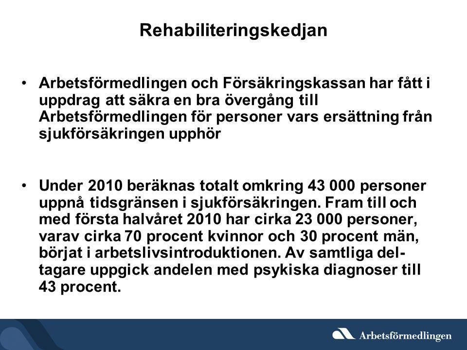 Rehabiliteringskedjan •Arbetsförmedlingen och Försäkringskassan har fått i uppdrag att säkra en bra övergång till Arbetsförmedlingen för personer vars