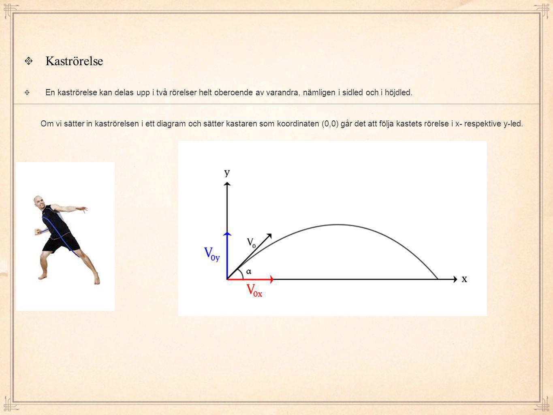Kaströrelse En kaströrelse kan delas upp i två rörelser helt oberoende av varandra, nämligen i sidled och i höjdled. Om vi sätter in kaströrelsen i et