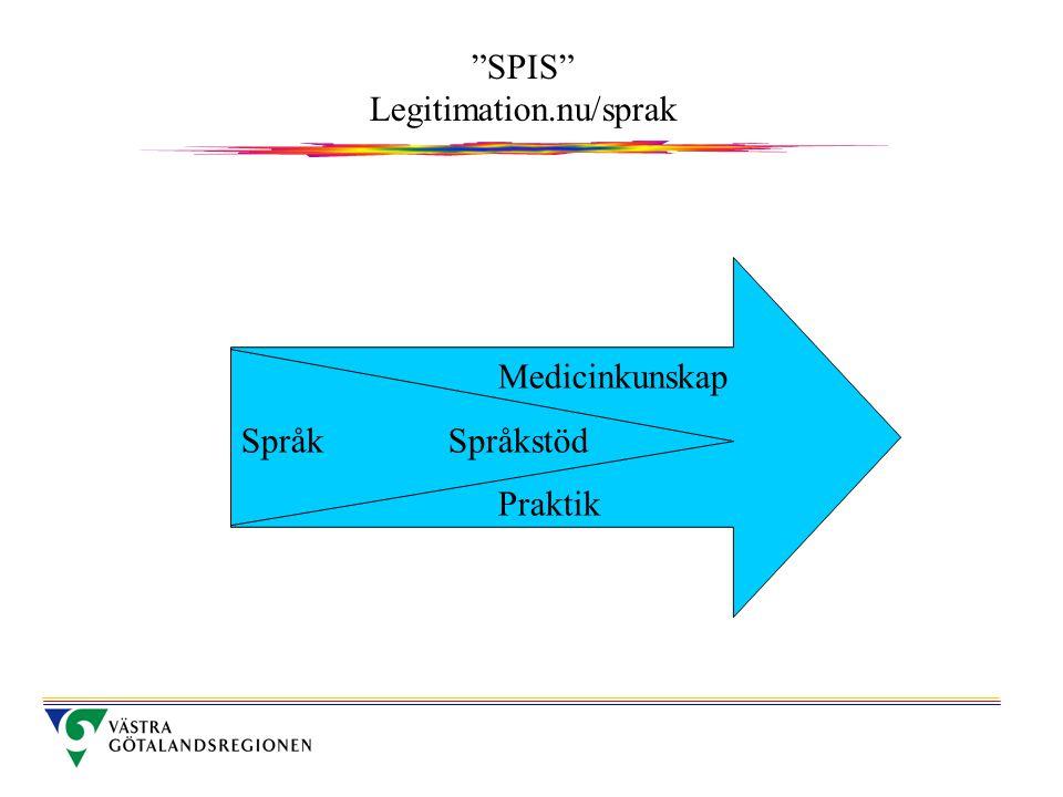 Medicinkunskap Språk Språkstöd Praktik SPIS Legitimation.nu/sprak