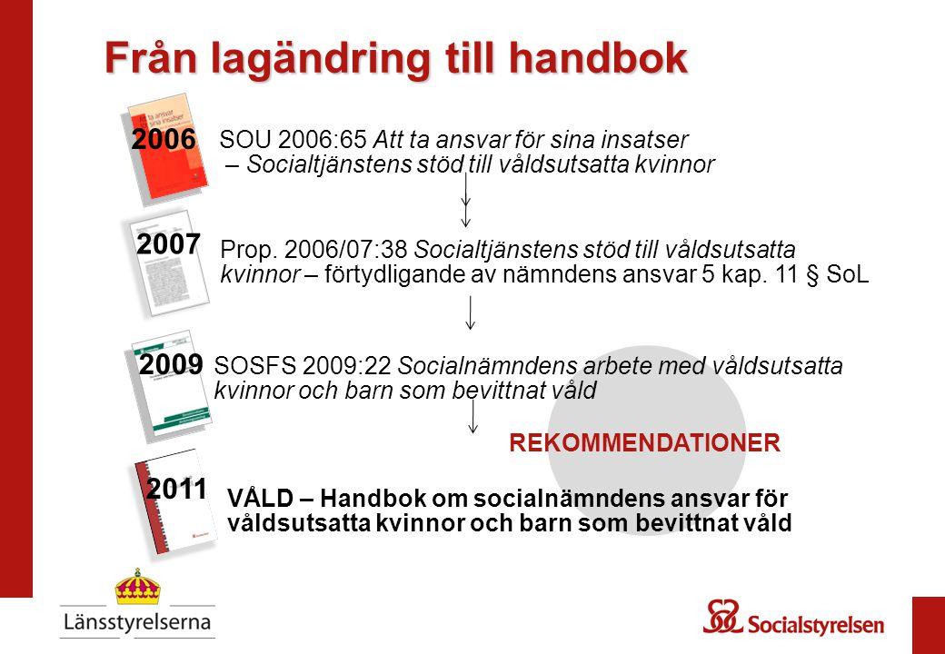Från lagändring till handbok SOU 2006:65 Att ta ansvar för sina insatser – Socialtjänstens stöd till våldsutsatta kvinnor 2006 Prop.