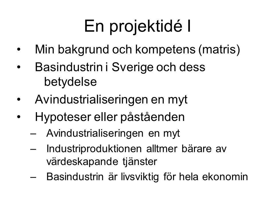 En projektidé I •Min bakgrund och kompetens (matris) •Basindustrin i Sverige och dess betydelse •Avindustrialiseringen en myt •Hypoteser eller påståenden –Avindustrialiseringen en myt –Industriproduktionen alltmer bärare av värdeskapande tjänster –Basindustrin är livsviktig för hela ekonomin
