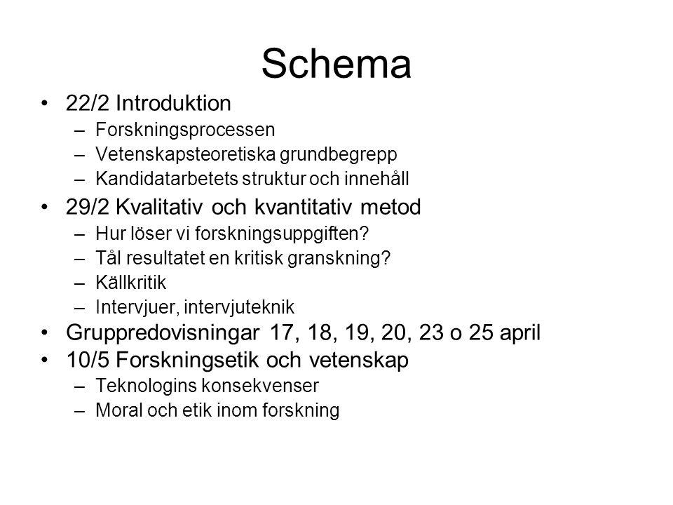 Schema •22/2 Introduktion –Forskningsprocessen –Vetenskapsteoretiska grundbegrepp –Kandidatarbetets struktur och innehåll •29/2 Kvalitativ och kvantitativ metod –Hur löser vi forskningsuppgiften.