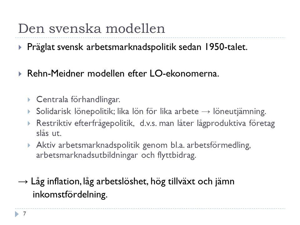 Den svenska modellen  Präglat svensk arbetsmarknadspolitik sedan 1950-talet.  Rehn-Meidner modellen efter LO-ekonomerna.  Centrala förhandlingar. 