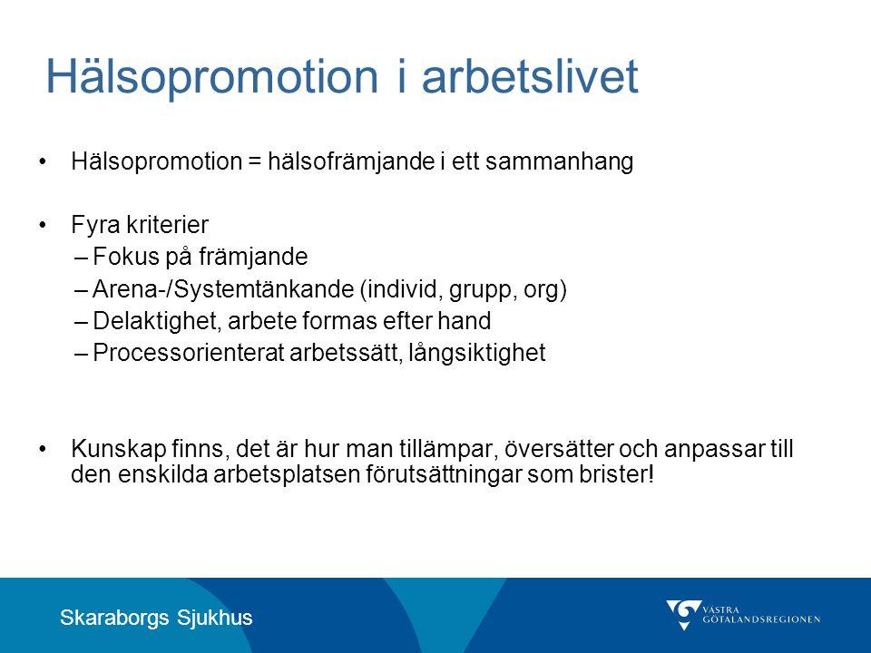 Skaraborgs Sjukhus Hälsopromotion i arbetslivet •Hälsopromotion = hälsofrämjande i ett sammanhang •Fyra kriterier –Fokus på främjande –Arena-/Systemtä