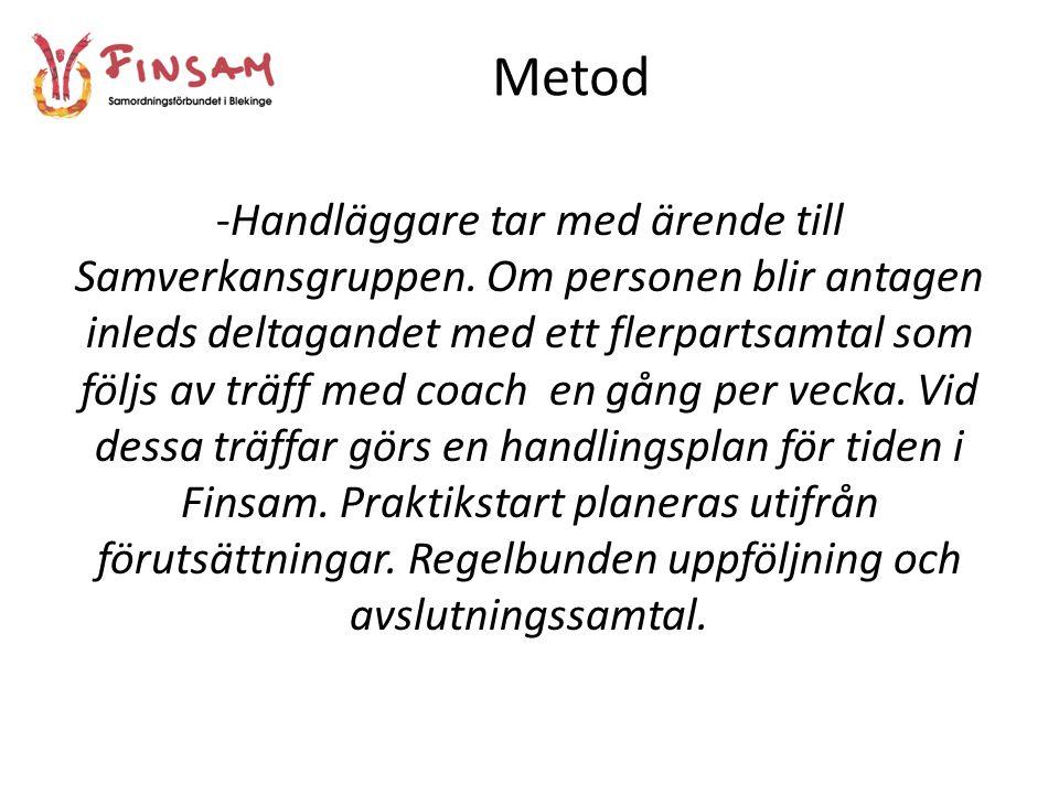 Metod - Finsam-projektet Karlshamn •Handläggare aktualiserar efter samtycke med individen i Beredningsgruppen, som prioriterar vid kö.
