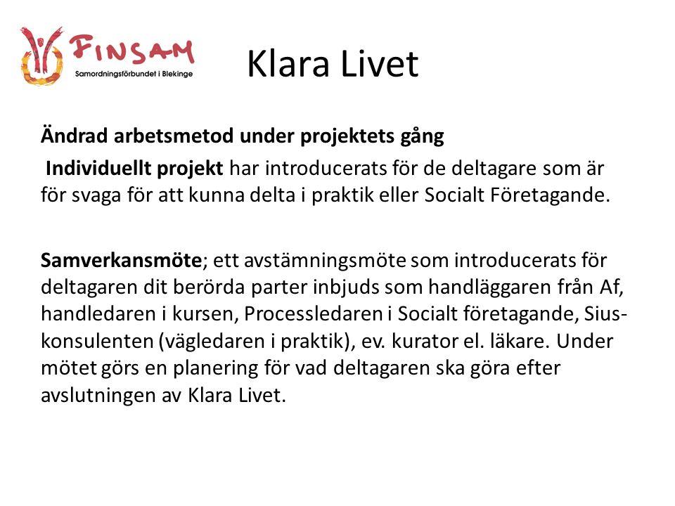 Klara Livet Ändrad arbetsmetod under projektets gång Individuellt projekt har introducerats för de deltagare som är för svaga för att kunna delta i praktik eller Socialt Företagande.