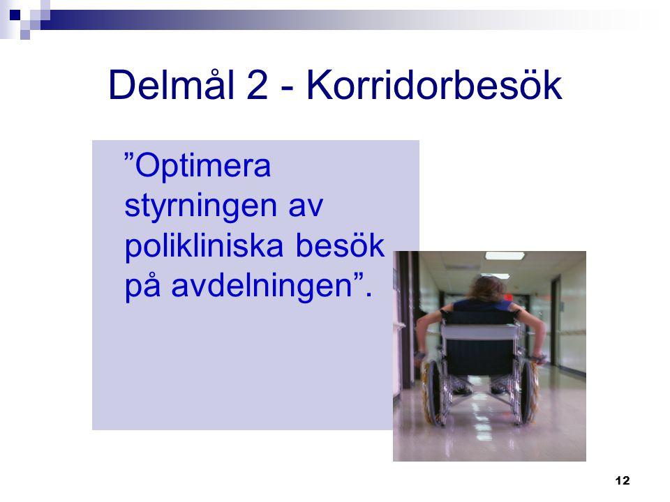 """12 Delmål 2 - Korridorbesök """"Optimera styrningen av polikliniska besök på avdelningen""""."""