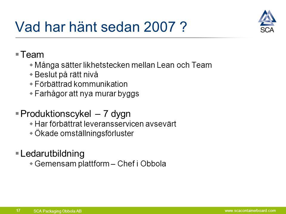 SCA Packaging Obbola AB www.scacontainerboard.com17 Vad har hänt sedan 2007 ?  Team  Många sätter likhetstecken mellan Lean och Team  Beslut på rät