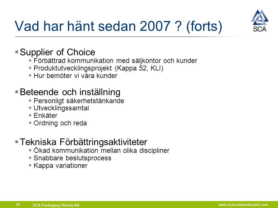 SCA Packaging Obbola AB www.scacontainerboard.com19 Vad har hänt sedan 2007 ? (forts)  Supplier of Choice  Förbättrad kommunikation med säljkontor o