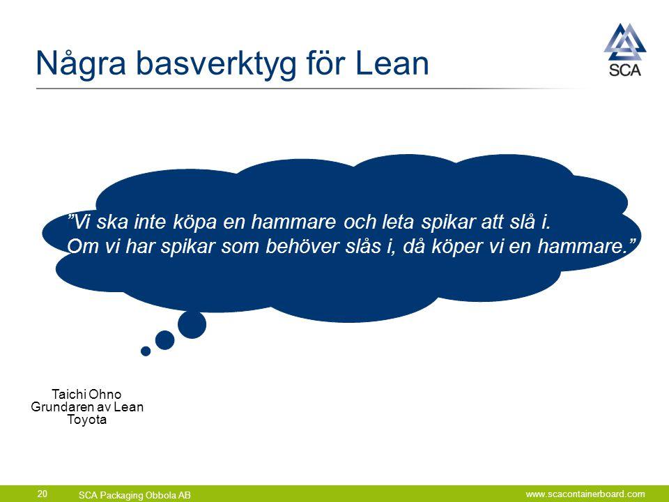 """SCA Packaging Obbola AB www.scacontainerboard.com20 Några basverktyg för Lean """"Vi ska inte köpa en hammare och leta spikar att slå i. Om vi har spikar"""