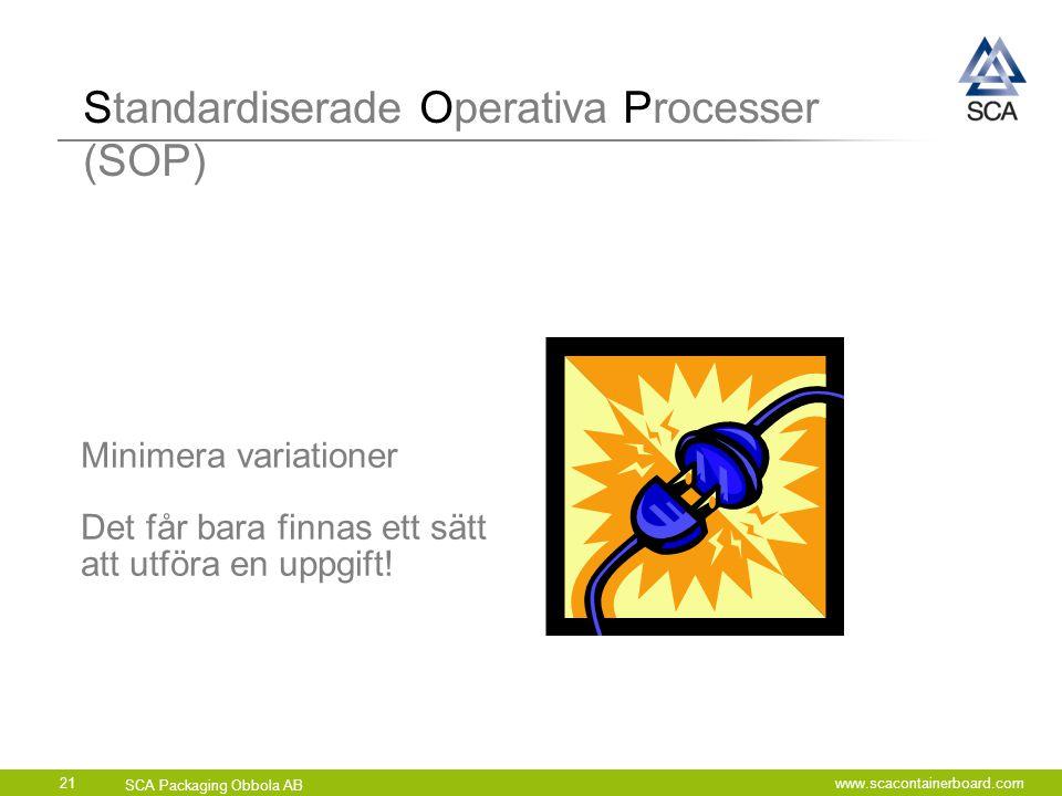 SCA Packaging Obbola AB www.scacontainerboard.com21 Minimera variationer Det får bara finnas ett sätt att utföra en uppgift! Standardiserade Operativa