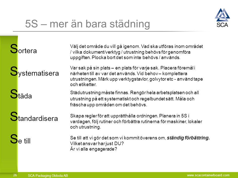 SCA Packaging Obbola AB www.scacontainerboard.com26 5S – mer än bara städning S ortera S ystematisera S täda S tandardisera S e till Välj det område d
