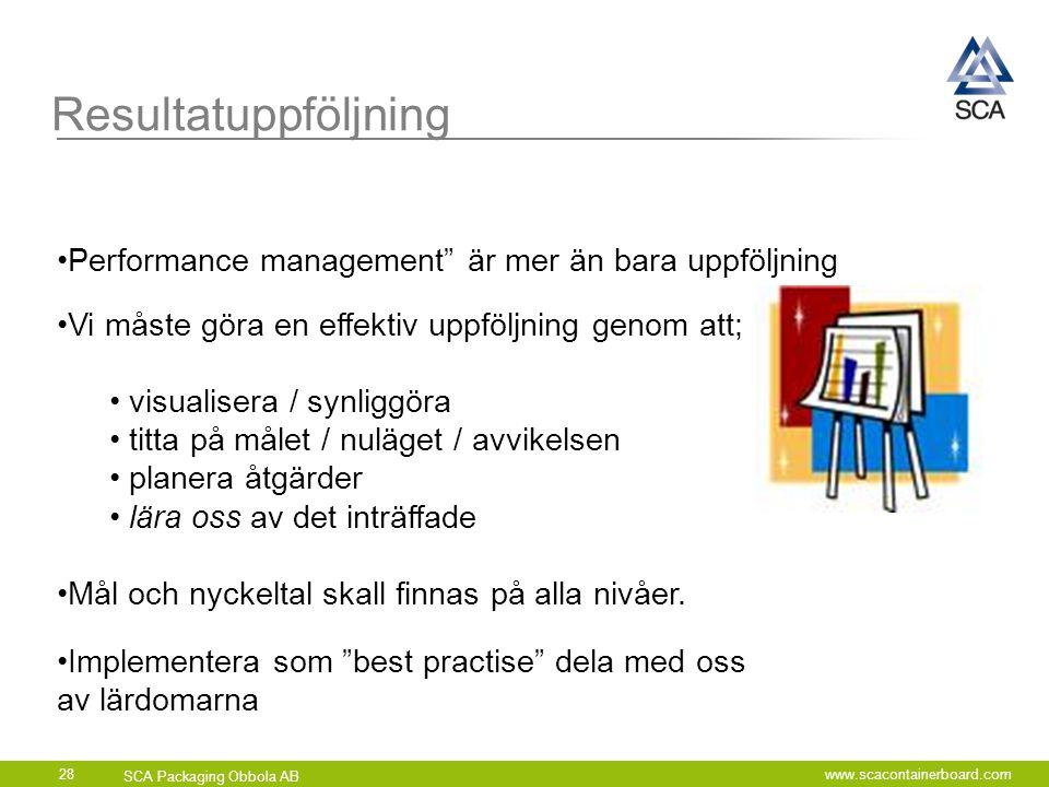 """SCA Packaging Obbola AB www.scacontainerboard.com28 Resultatuppföljning •Performance management"""" är mer än bara uppföljning •Vi måste göra en effektiv"""