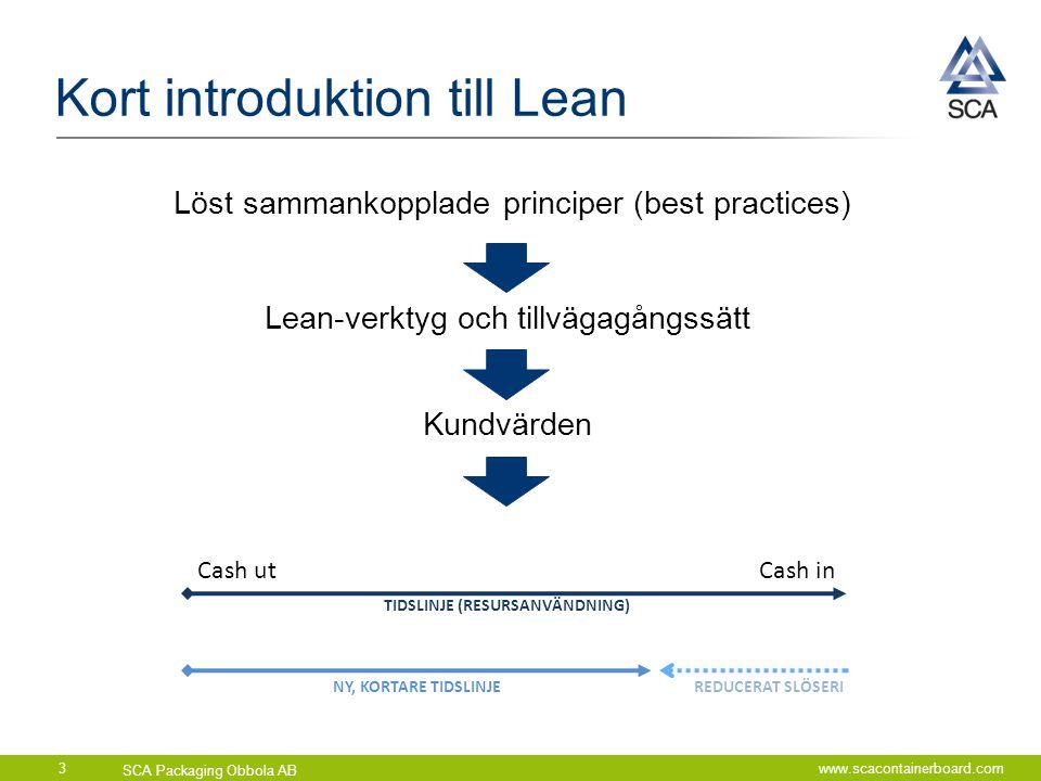 SCA Packaging Obbola AB www.scacontainerboard.com3 Kort introduktion till Lean Cash utCash in TIDSLINJE (RESURSANVÄNDNING) NY, KORTARE TIDSLINJEREDUCE