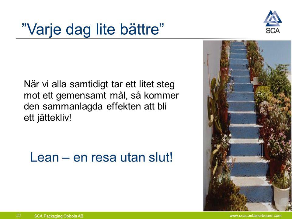SCA Packaging Obbola AB www.scacontainerboard.com33 När vi alla samtidigt tar ett litet steg mot ett gemensamt mål, så kommer den sammanlagda effekten