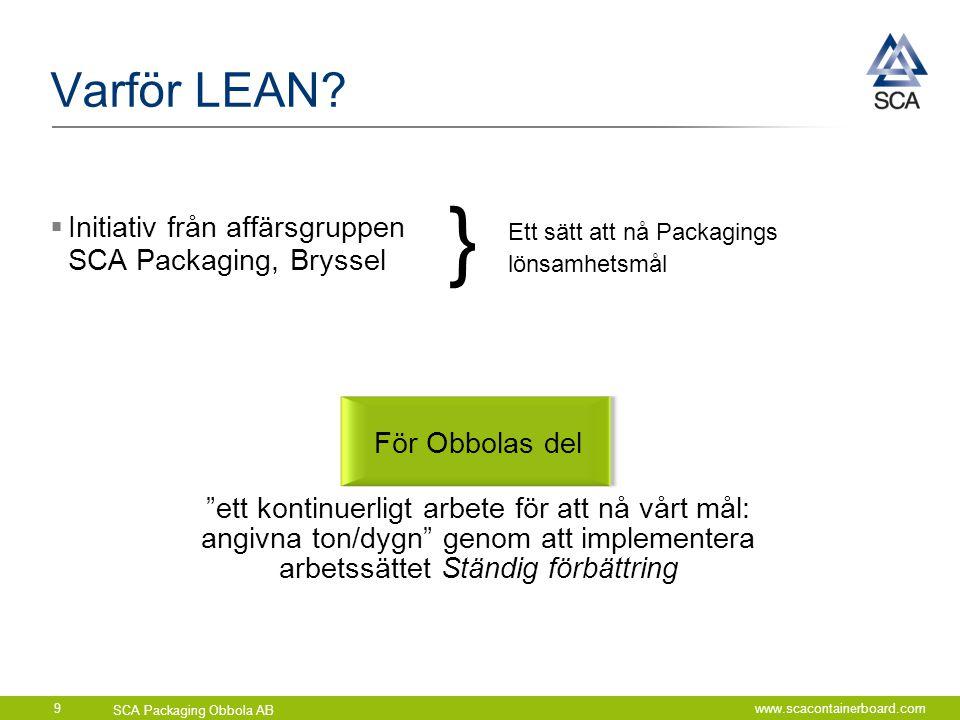 SCA Packaging Obbola AB www.scacontainerboard.com9 Varför LEAN?  Initiativ från affärsgruppen SCA Packaging, Bryssel Ett sätt att nå Packagings lönsa