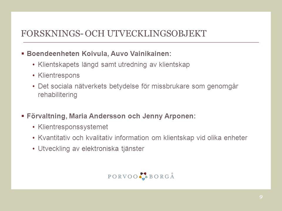 FORSKNINGS- OCH UTVECKLINGSOBJEKT  Boendeenheten Koivula, Auvo Vainikainen: •Klientskapets längd samt utredning av klientskap •Klientrespons •Det soc