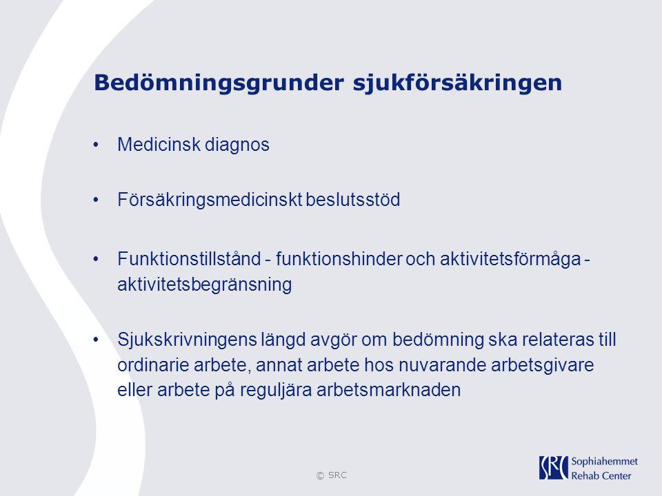 © SRC Bedömningsgrunder sjukförsäkringen •Medicinsk diagnos •Försäkringsmedicinskt beslutsstöd •Funktionstillstånd - funktionshinder och aktivitetsför