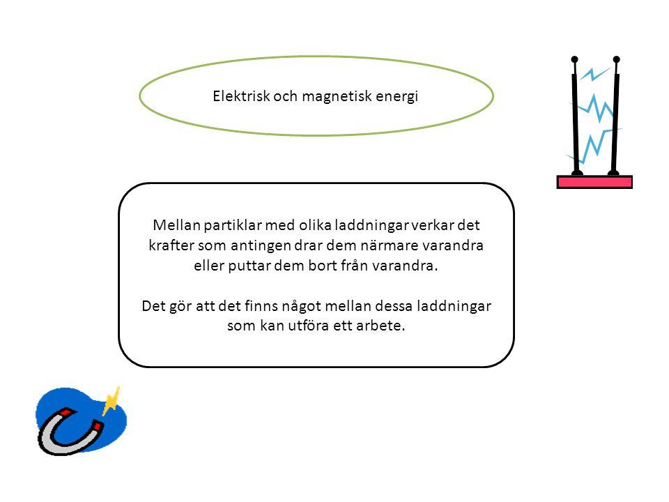 Elektrisk och magnetisk energi Mellan partiklar med olika laddningar verkar det krafter som antingen drar dem närmare varandra eller puttar dem bort f
