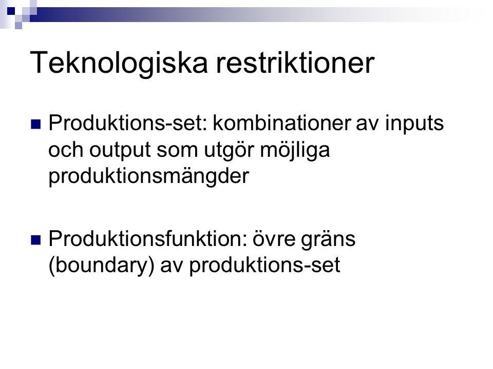 Teknologiska restriktioner  Produktions-set: kombinationer av inputs och output som utgör möjliga produktionsmängder  Produktionsfunktion: övre grän