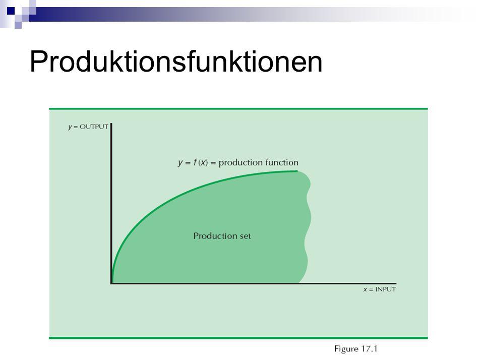 Isokvanten (konstant kvantitet) Alla kombinationer av inputs som producerar samma konstanta nivå av output Exempel på isokvanter där inputs är substituerbara Produktion kräver båda Inputs, t ex arbete och kapital, och